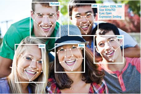 Face detection: Identify and locate human faces in digital imagery.
